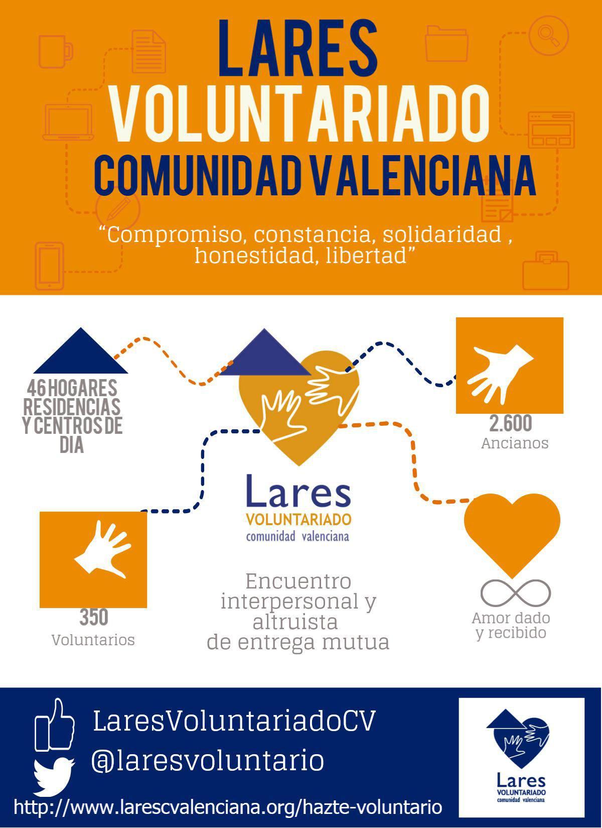 infografialares - Lares CV pone en marcha la Escuela de Voluntariado
