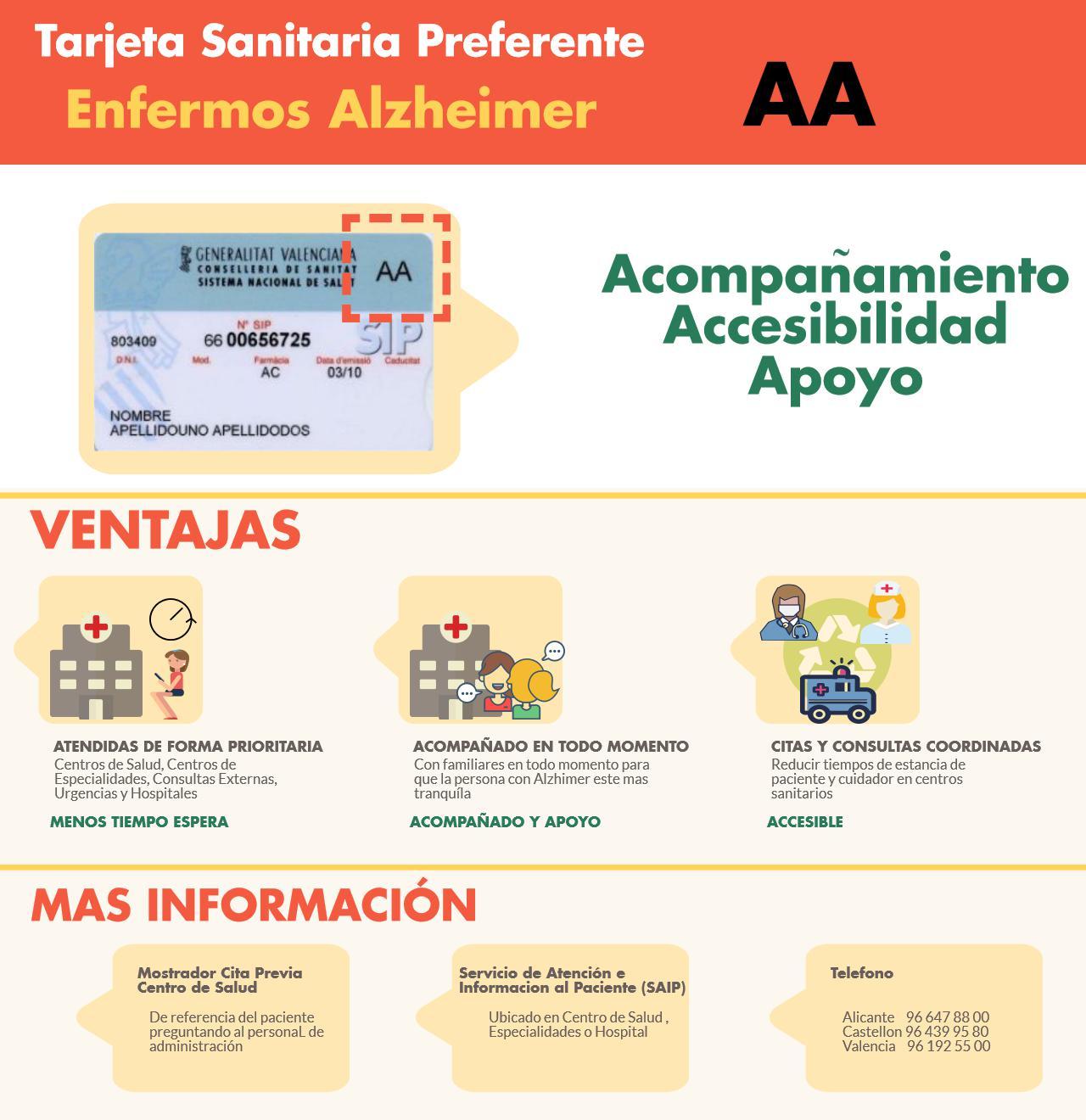 tarjeta sanitaria alzheimer
