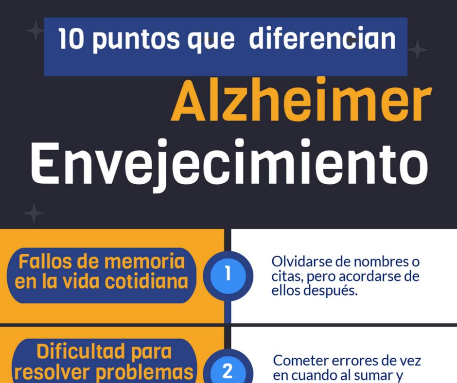 diferenciar el Alzhéimer del Envejecimiento